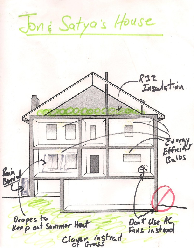 Jon and Satya's House 002